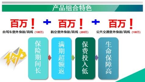 「51网贷」中国人寿百万如意行怎么样 值得投保吗?