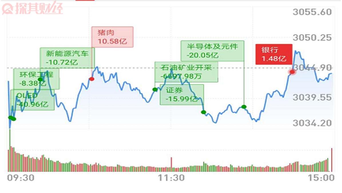 「财气网」7月2日复盘:明日需注意市场回踩的风险