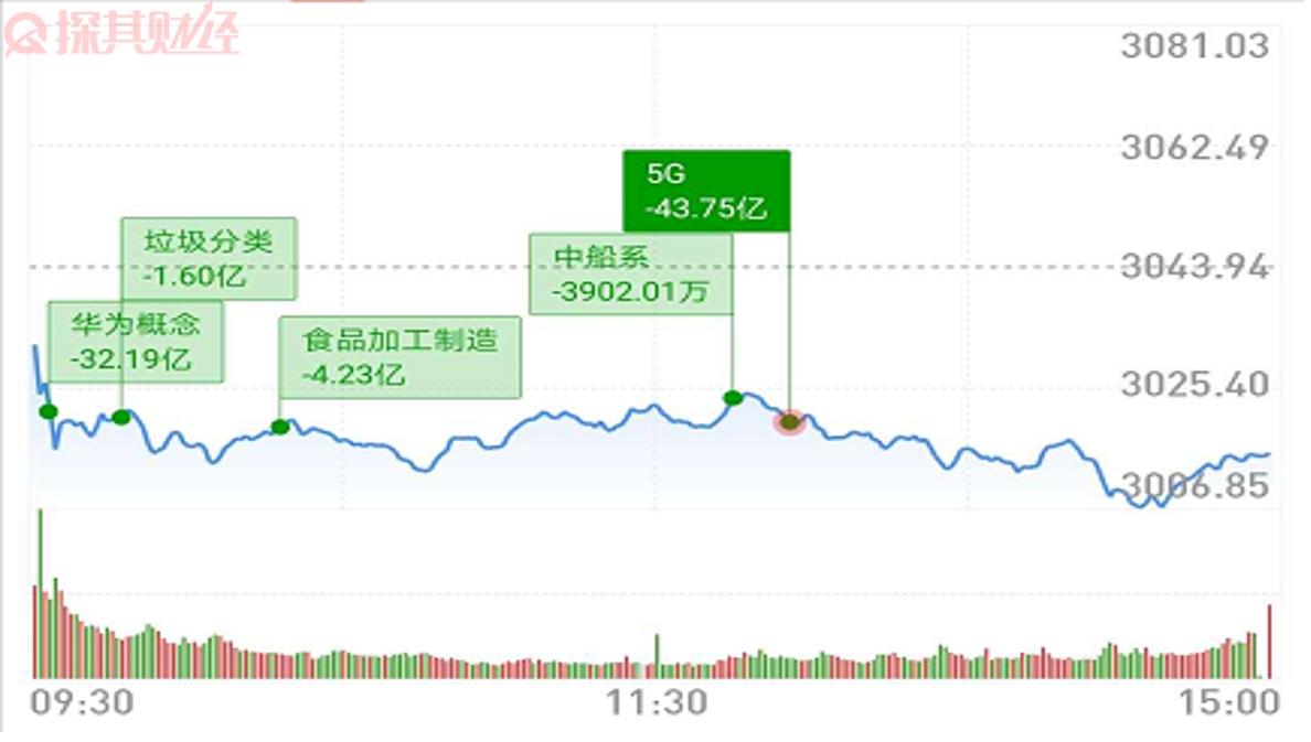 「理财头条网」7月3日复盘:明日市场有望迎来反弹