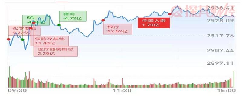 「小麦财经新闻」7月12日复盘:接下来关注这类股机会