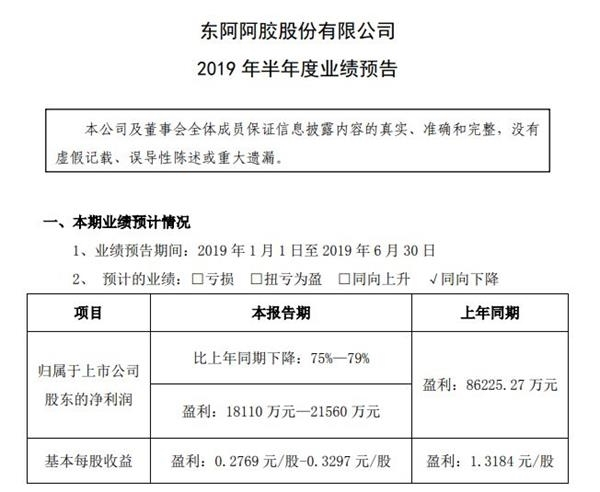 「中华财经行情」明星蓝筹股第一雷 东阿阿胶利润骤降原因