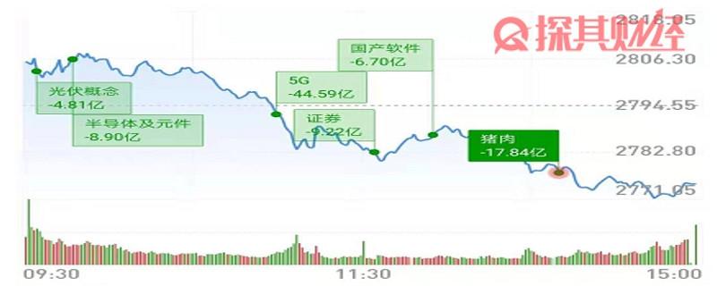 「淘股啦论坛」8月9日复盘 弱势调整需注意这类机会