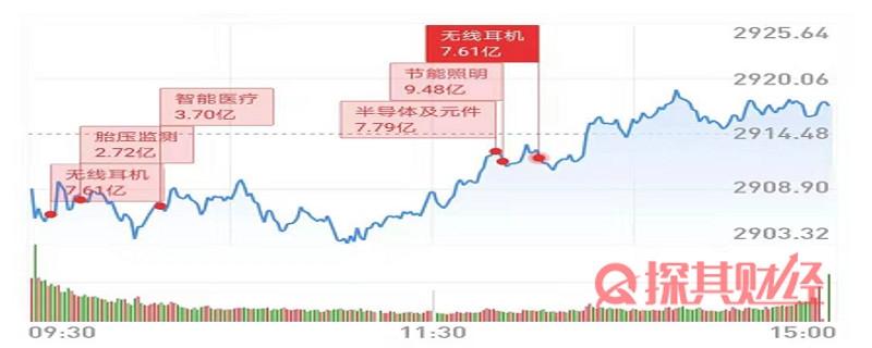 「稻谷财经资讯」12月10日复盘 接下来要死盯这个信号