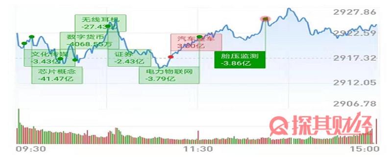 「网贷点评网」12月11日复盘 当前操作要注意风险了