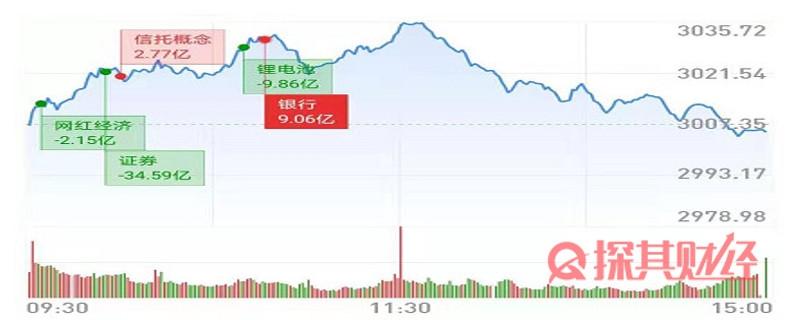 「论股网」12月27日复盘 当前需关注周末消息面